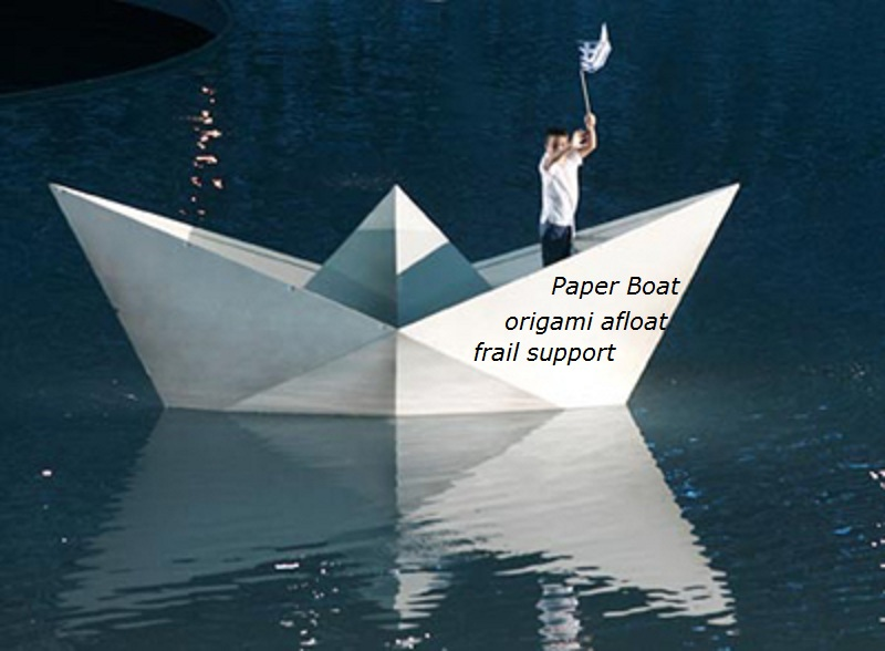 essay on paper boat Ships and boats: make sure that you visit the companion webpage to this ships and boats 42explore project from eduscapes make and sail a paper boat.